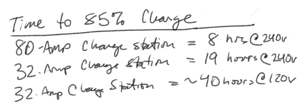 estimated charging time for Ford Lightning electric truck