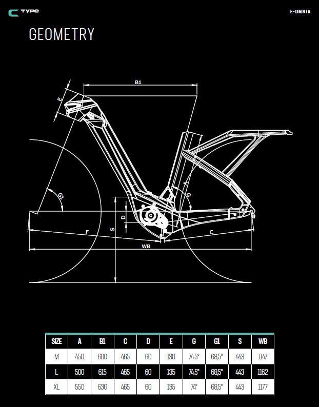 Bianchi C Type geometry chart