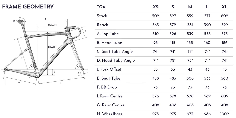 Chapter2 TOA all-road bike, fully integrated versatile aero carbon road bike, geometry