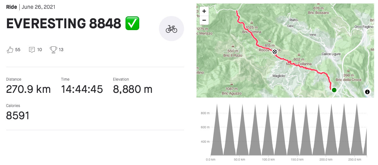 strava ride profile of everesting on a bike