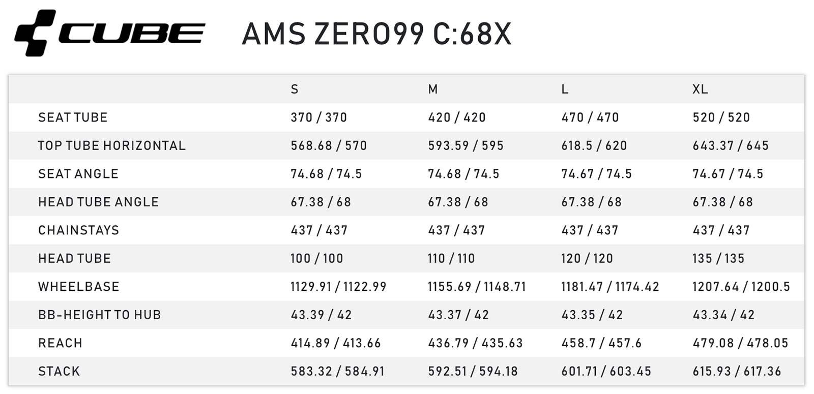 All-new 2022 Cube AMS lightweight C68X carbon XC Marathon Trail mountain bikes, Zero99 geometry