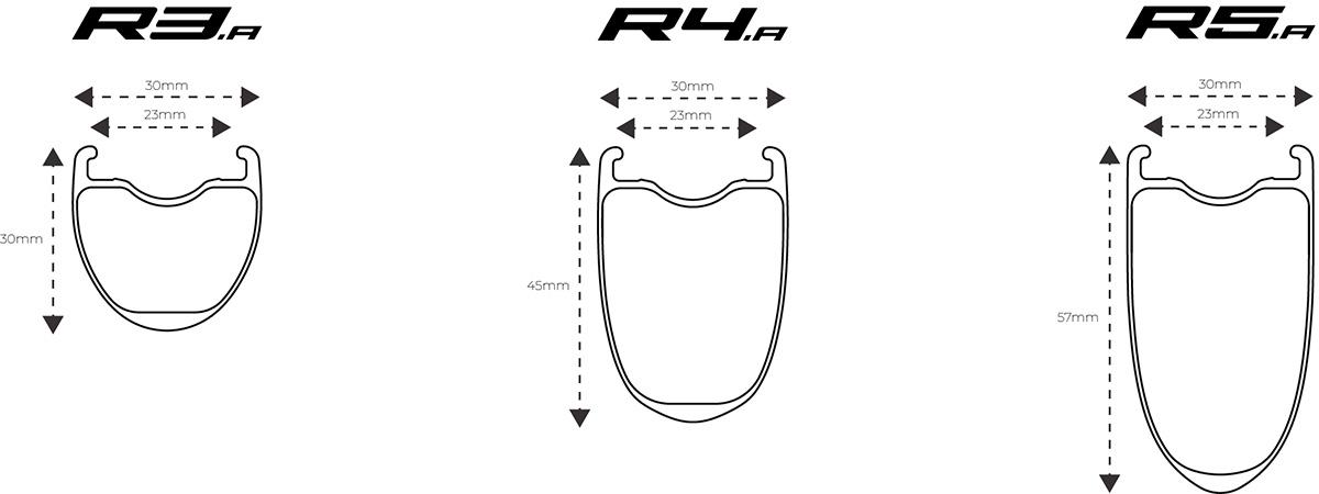 scope cycling all road rim profiles r3.a r4.a r5.a