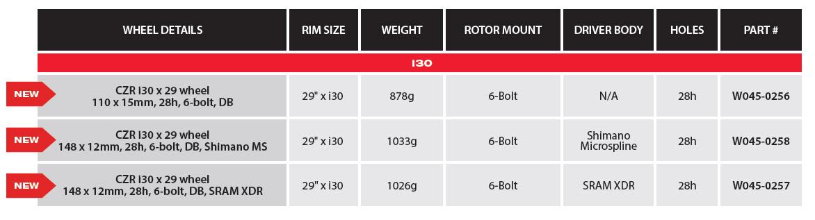 WTB i30 MTB options