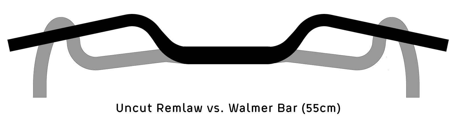 Curve Remlaw gravel adventure flat bar, forwardswept & backswept MTB bikepacking bar vs. Walmer dropbar