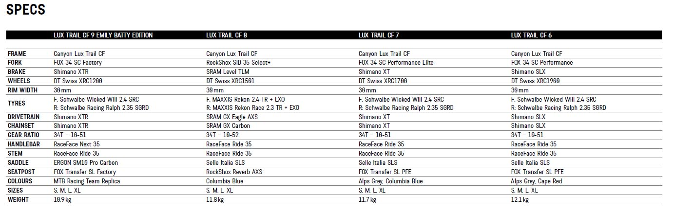 Canyon Lux Trail build specifications