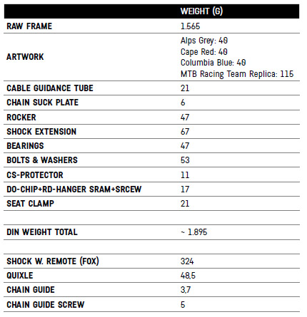 Canyon Lux Trail weight chart