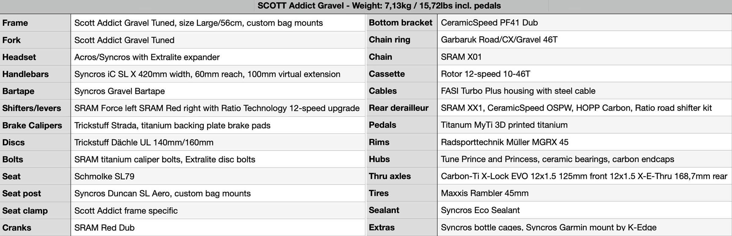custom Scott Addict Gravel Tuned Dangerholm edition lightweight carbon prototype gravel bike project,tech specs