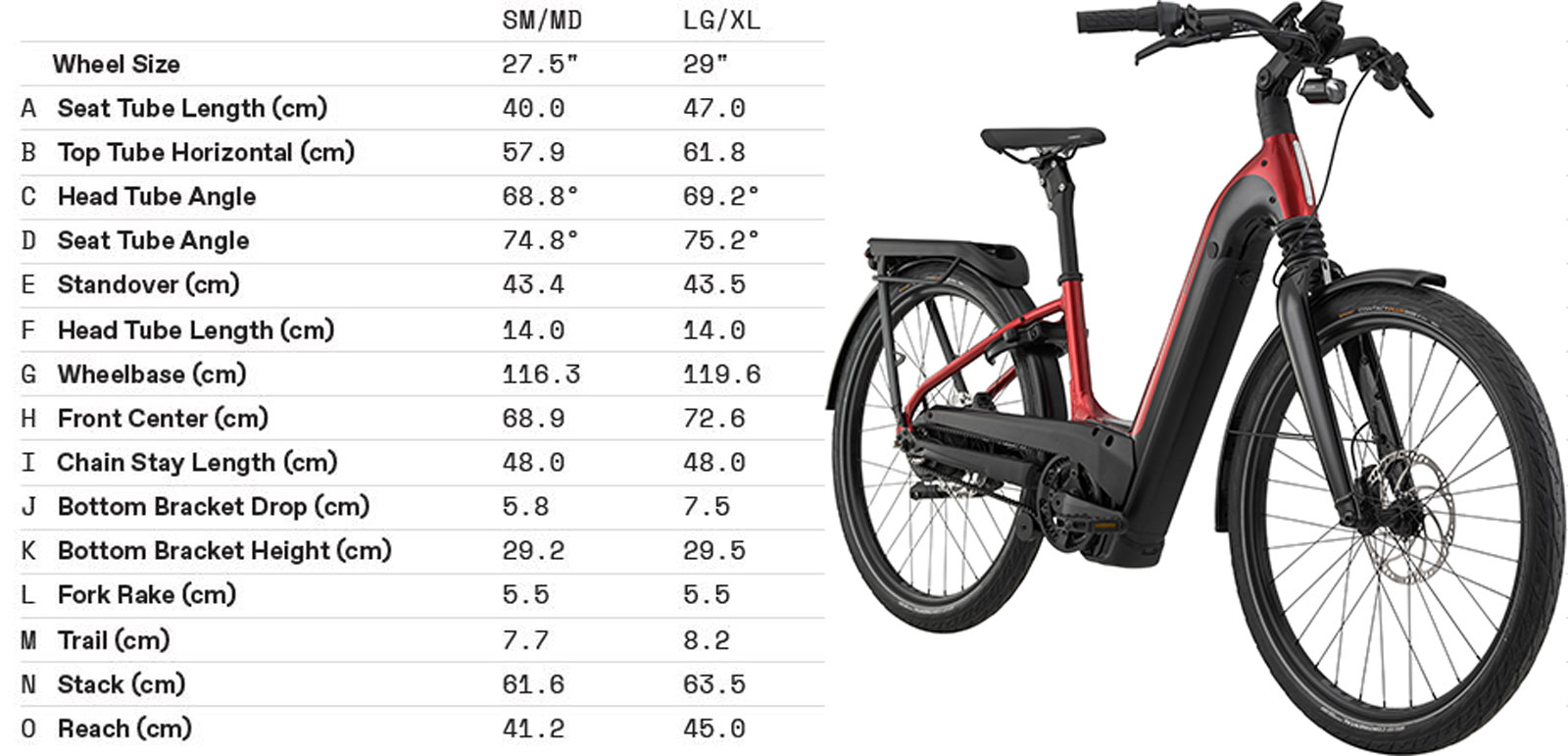 Geometry chart for the low step-thrume version of the 2022 Cannondale Movaro Neo