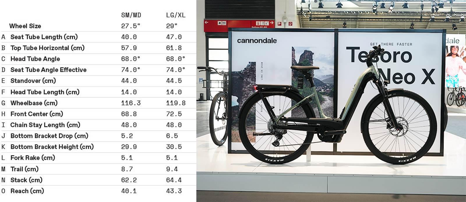 2022 Cannondale Tesoro Neo X low step-thru Geometry Chart