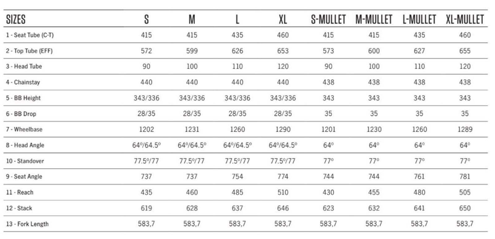 2022 ORBEA RALLON 29ER MULLET GEOMETRY CHARTS