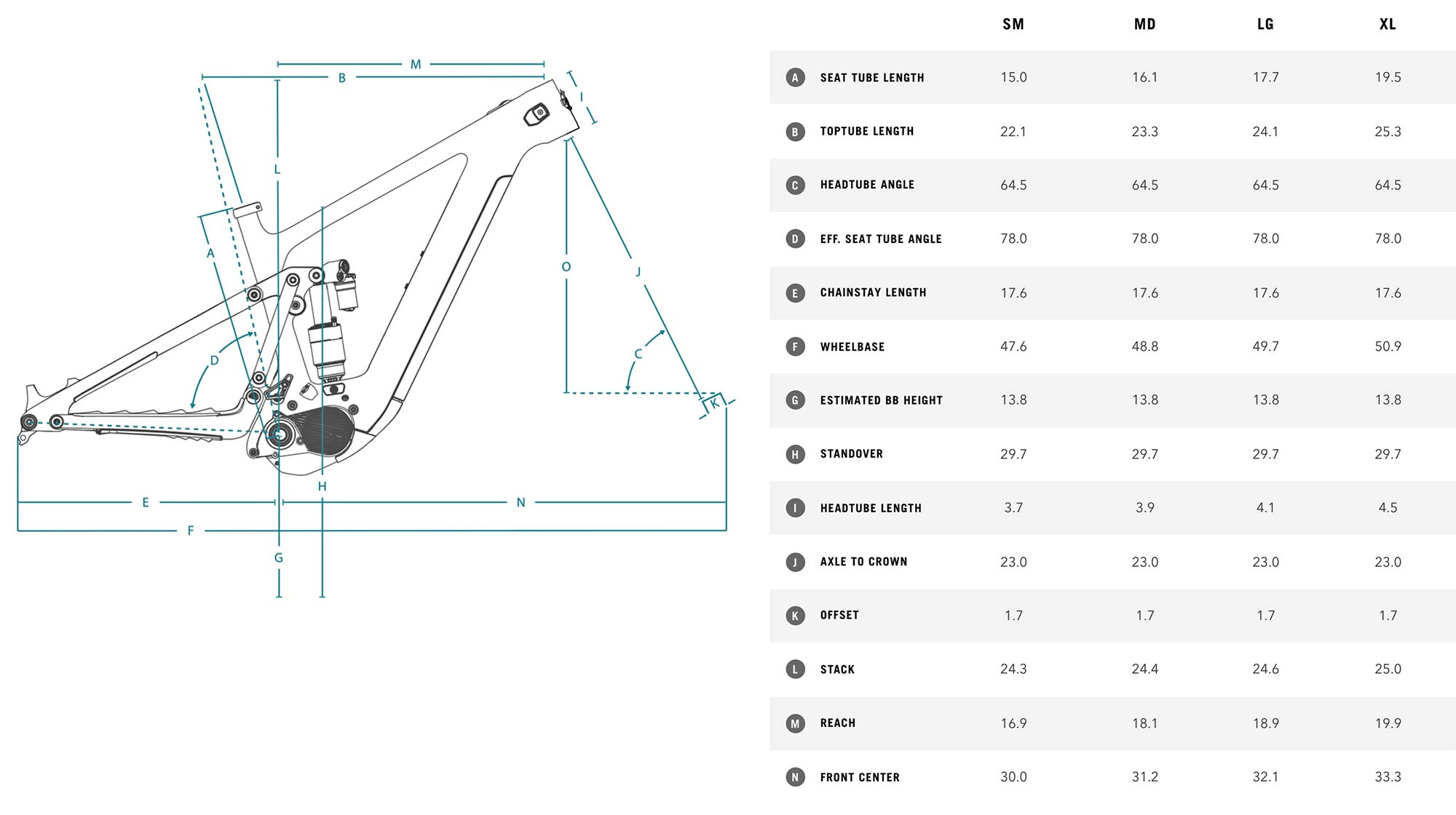 Yeti 160E EWS racing e-bike, all-new 6-bar suspension carbon 160mm eMTB,geometry