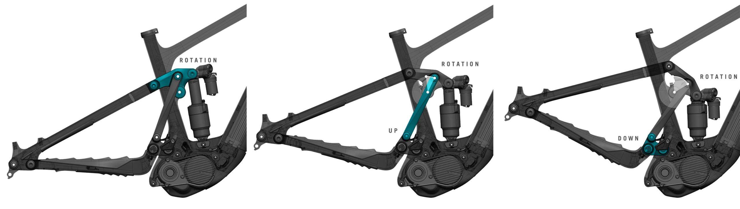 Yeti 160E EWS racing e-bike, all-new 6-bar suspension carbon 160mm eMTB,Sixfinity suspension