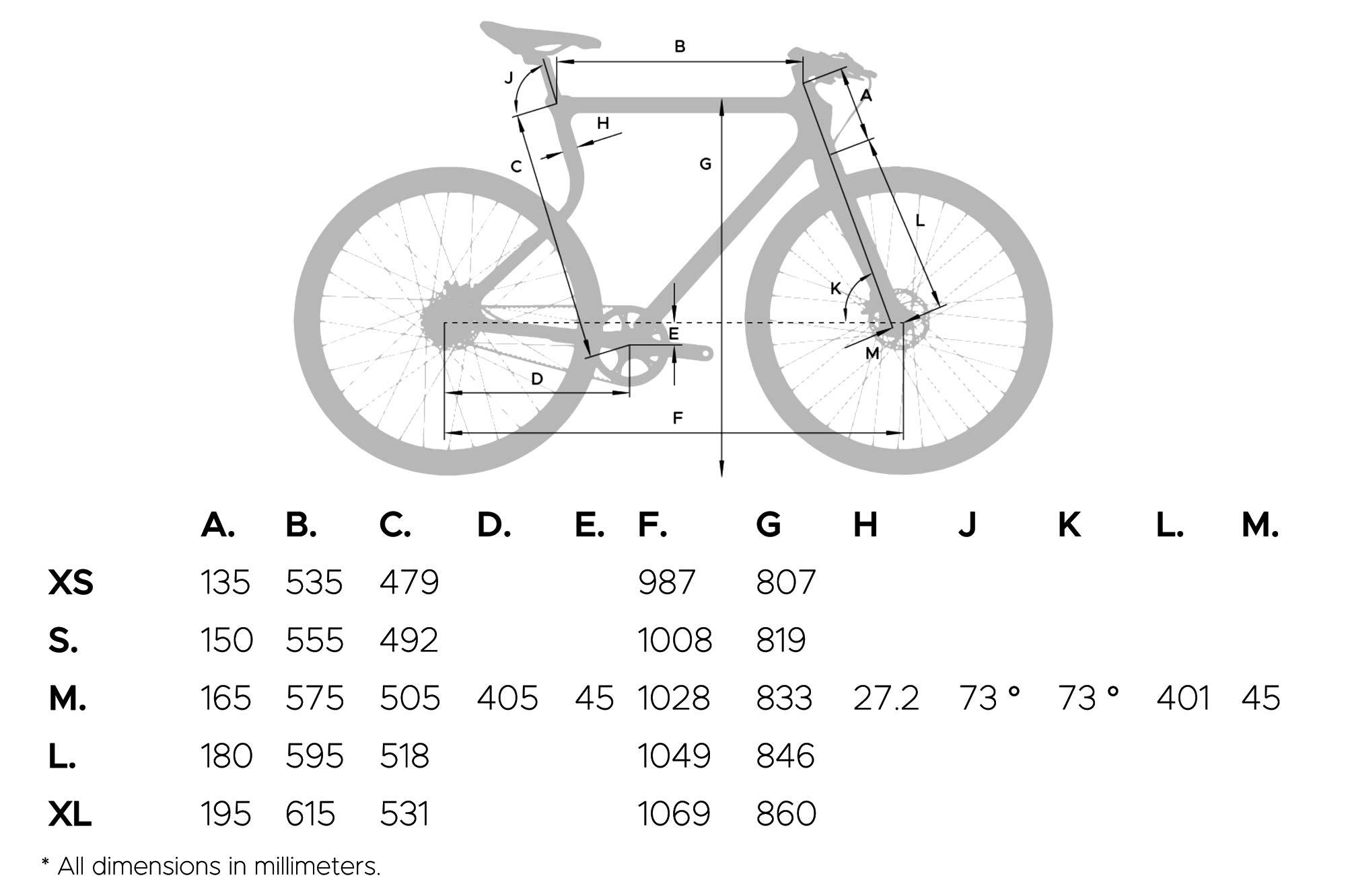 Urwahn Waldwiesel 3D-printed steel gravel bike no seattube, plus Waldwiesel.E hidden e-bike option,geometry