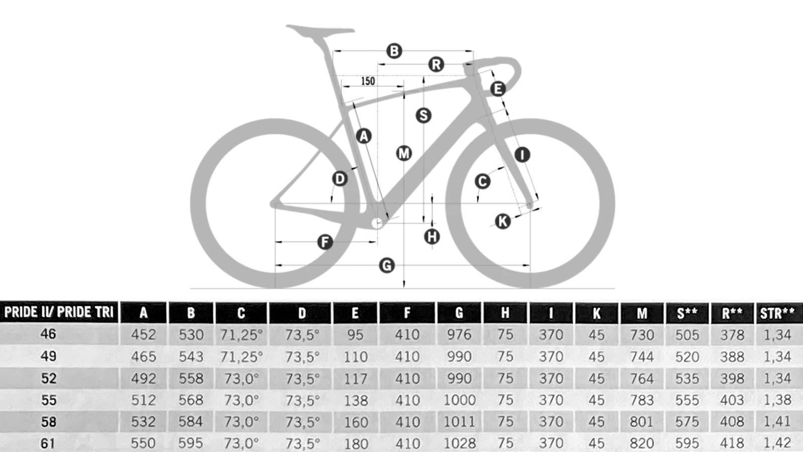 Simplon Pride II disc brake carbon aero road bike,geometry