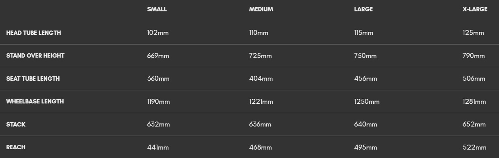 knolly tyaughton geometry chart reach standover top tube length