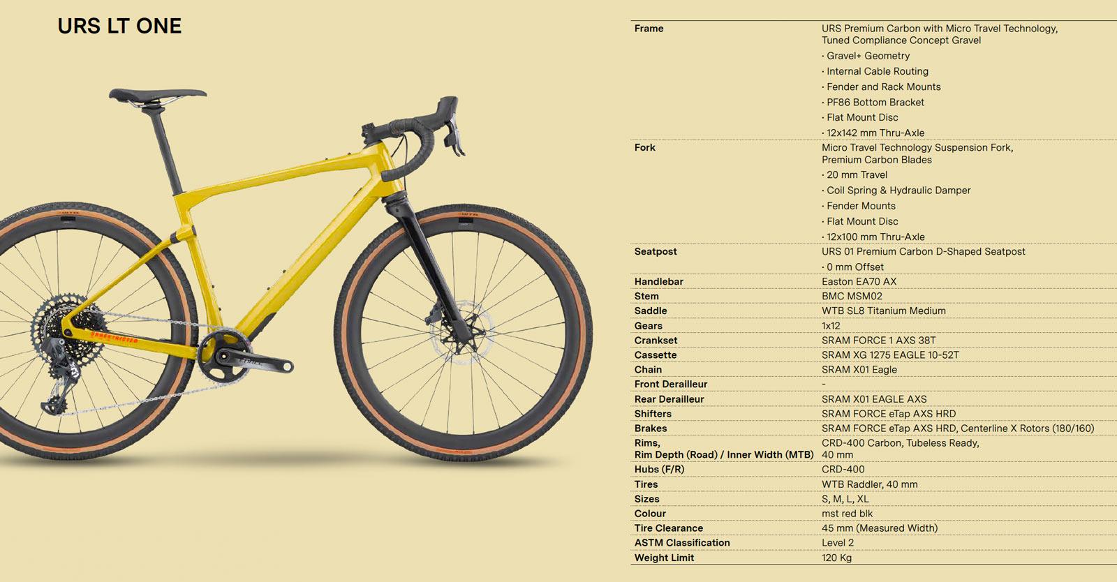 bmc urs lt one gravel bike spec sheet