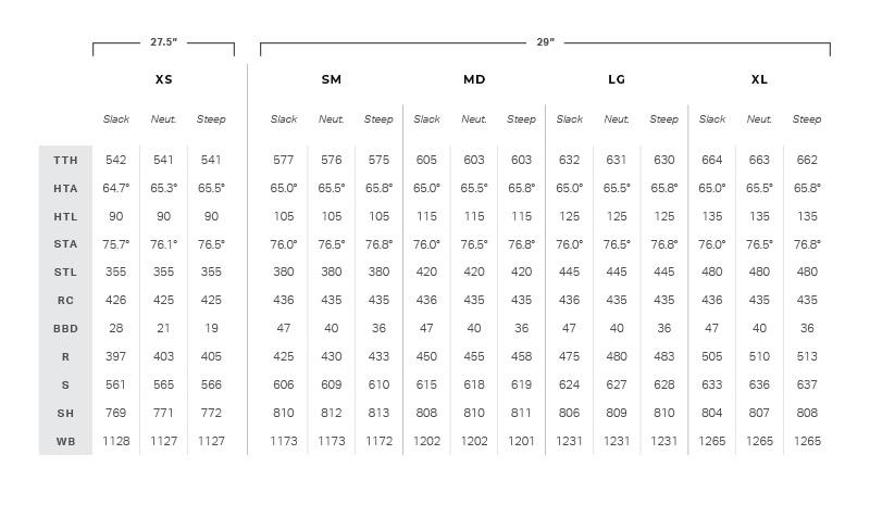 2022 RMB Element updated geo