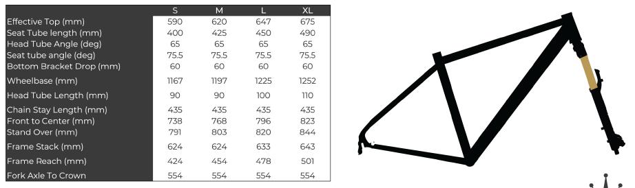 Alchemy Argos geometry