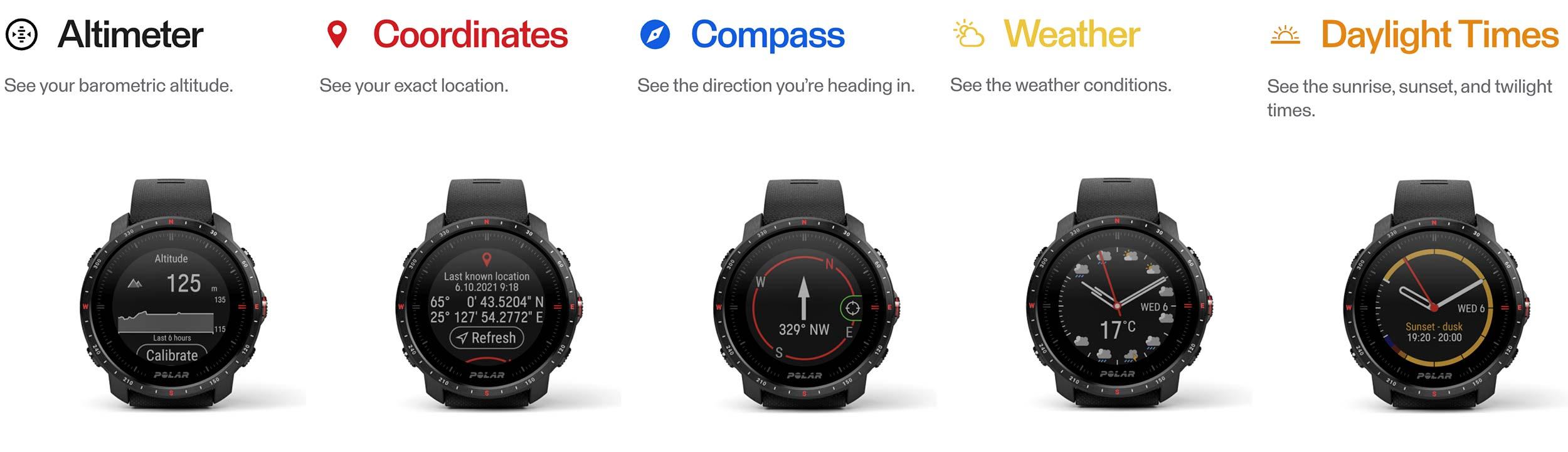 Polar Grit X Pro training smartwatch dashboards
