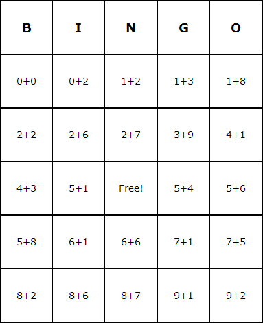 These bingo cards are about Addition . Some example words that are ...