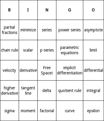 Calculus Bingo Cards