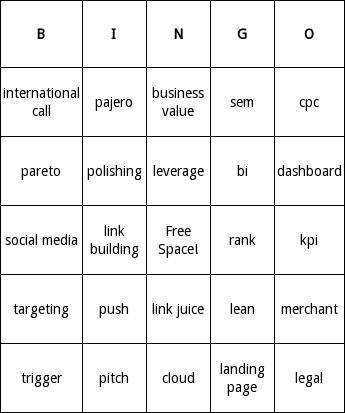 Internet Media Terms Bingo Cards