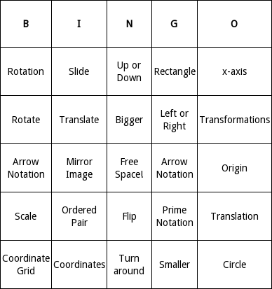 Mathematical Charts Bingo Cards