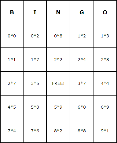 Multiplication Bingo Cards
