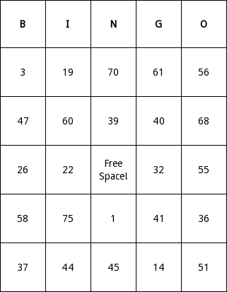 Numbers 1 to 75 Bingo Cards