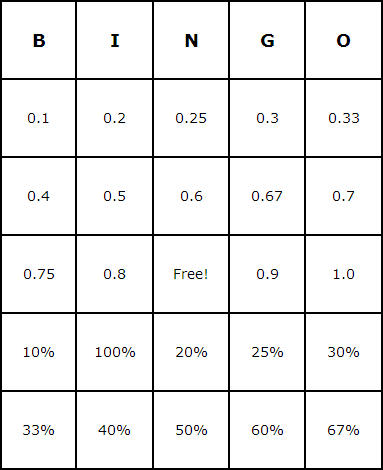 Percentage Bingo Cards