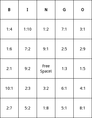 Ratios Bingo Cards