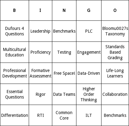 Standards Based Testing Bingo Cards