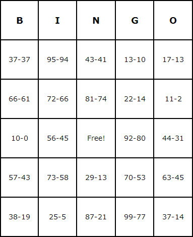 Subtraction Bingo Cards