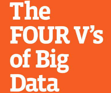 the four v s of big data Big data changing the way businesses compete and operate insights on governance, risk and compliance april 2014.