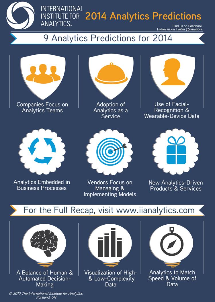 IIA-2014-Analytics-Predictions1
