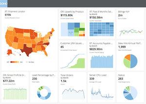 7 Business Dashboards That Offer Striking Data Visualizations - BI ...