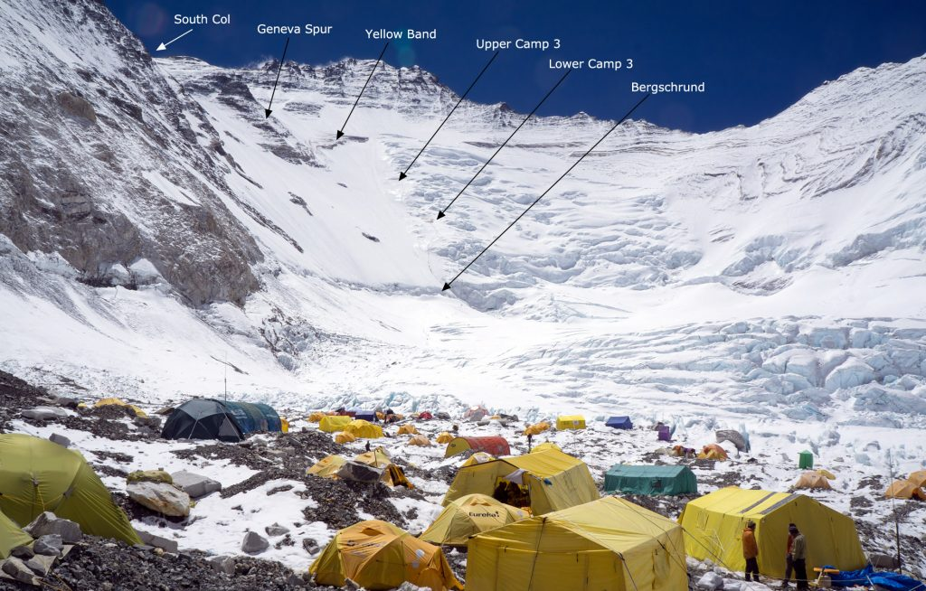 The climbing route up Everest, seen from a lower camp