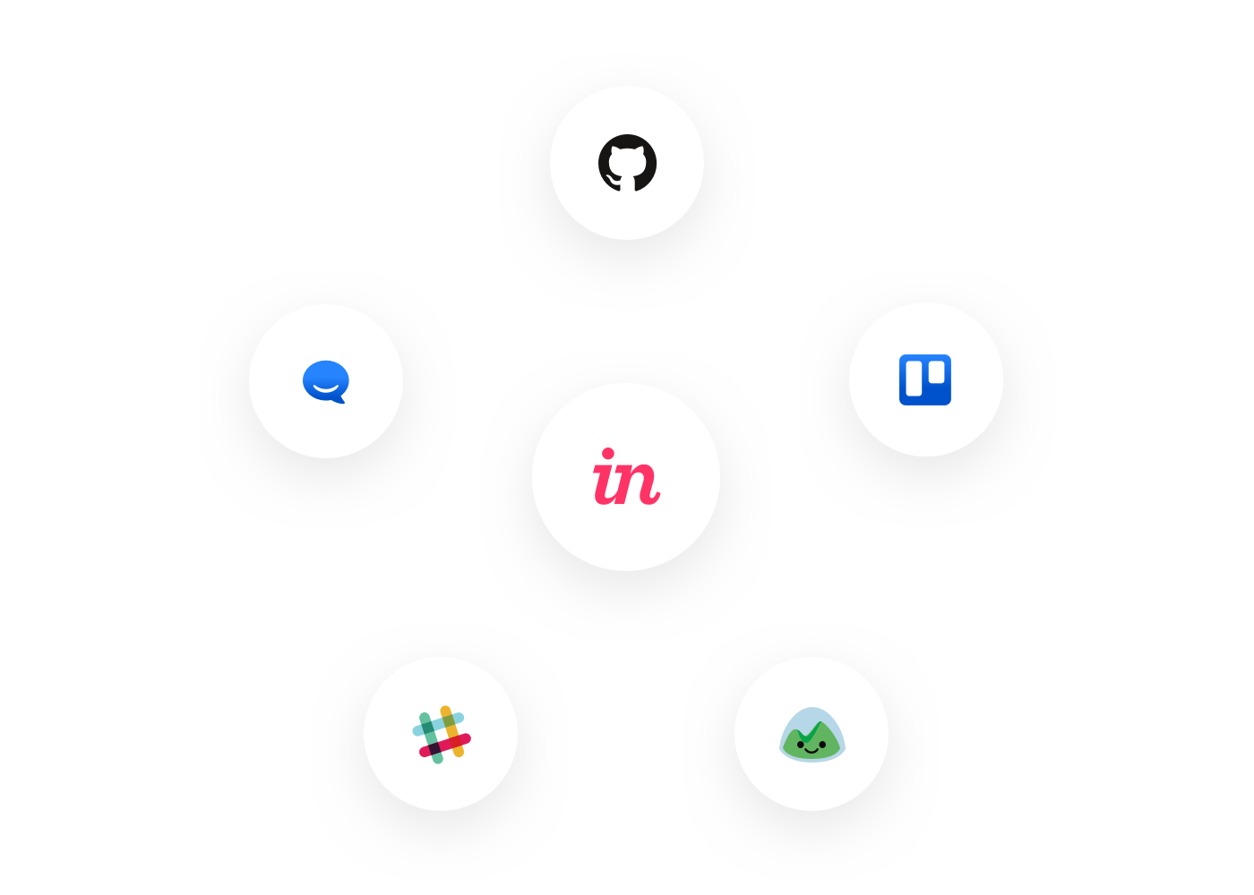 Integrations visual