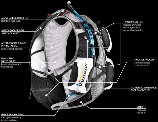 Salomon Advanced Skin SLab 12 pack