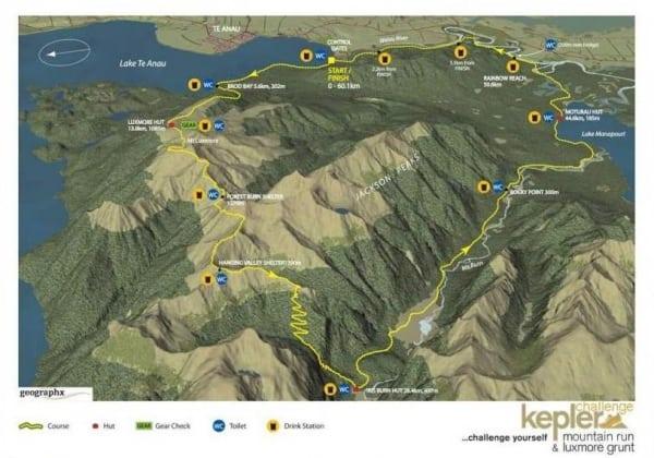Kepler Challenge course map