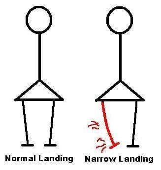 Narrow vs Wide stride width