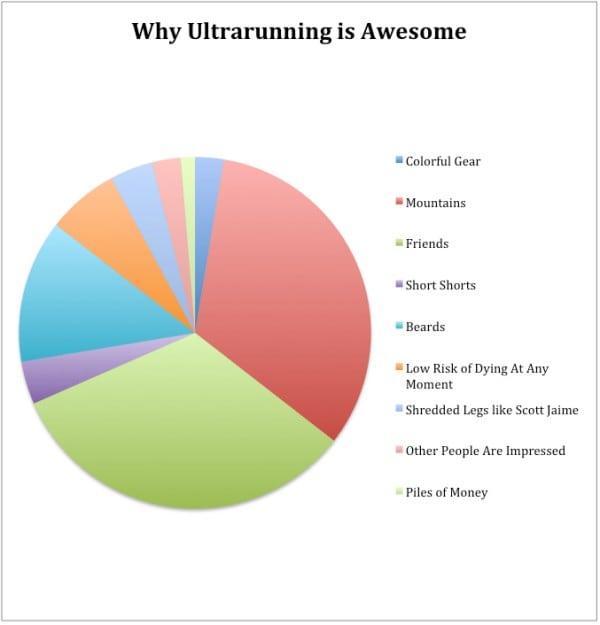 Dakota Jones - Alaska - Why Ultrarunning is Awesome