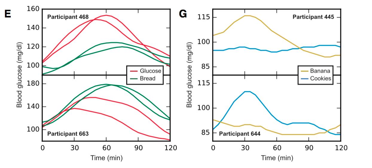 Diabetes and ultrarunning graph 2