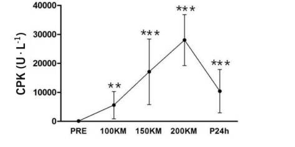 Rhabdomyolysis figure 6