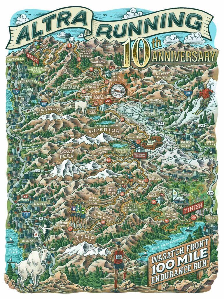 Altra 10th Anniversary Poster