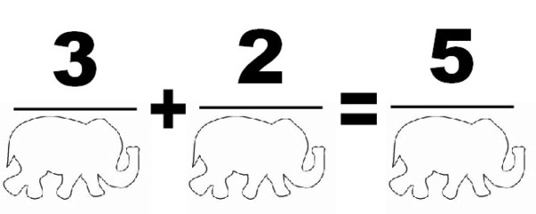 //s3.amazonaws.com/www.mathnasium.com/upload/596/images/Elephant%20math.jpg