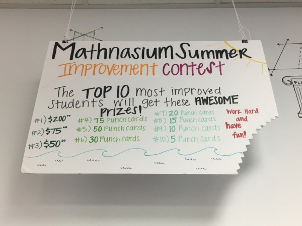 Mathnasium of Lake Nona - Summer Improvement Contest