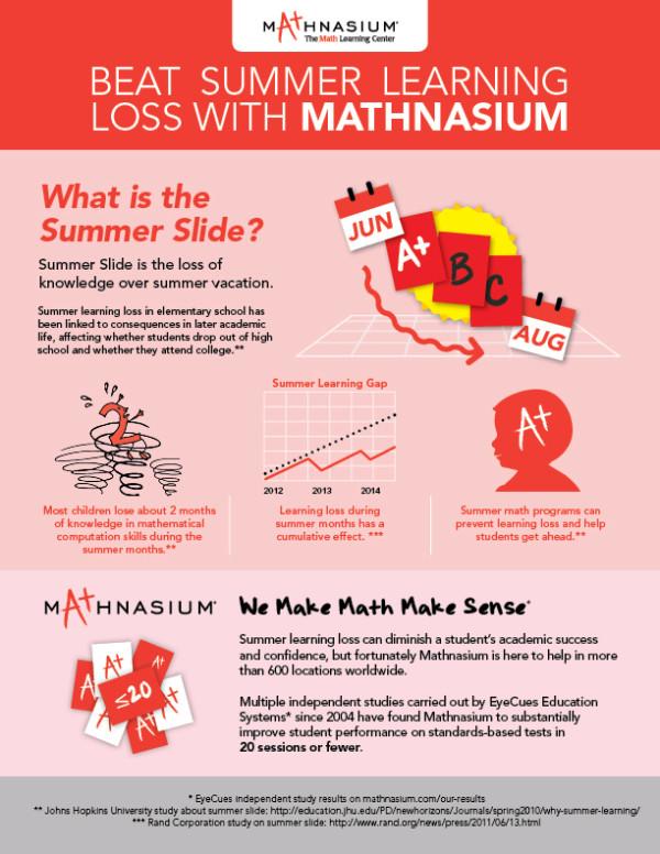 Greensboro Mathnasium Events | Mathnasium