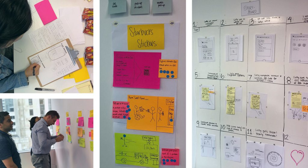 supportive-image-chicago-city-design-sprint-1