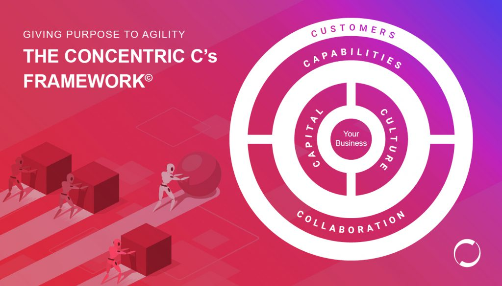 CDO Summit NY Mike Edmonds Keynote Concentric C's Framework